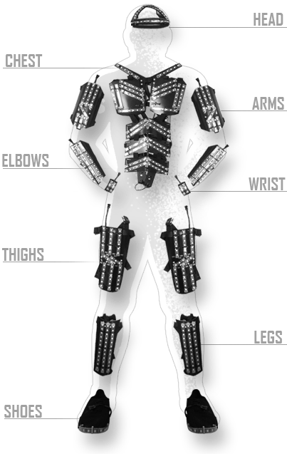 Complete scheme of LED suits and all its parts.